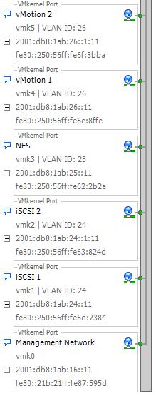 IPv6 vmkernel networking